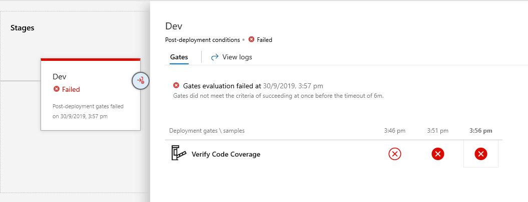 code-coverage-failed